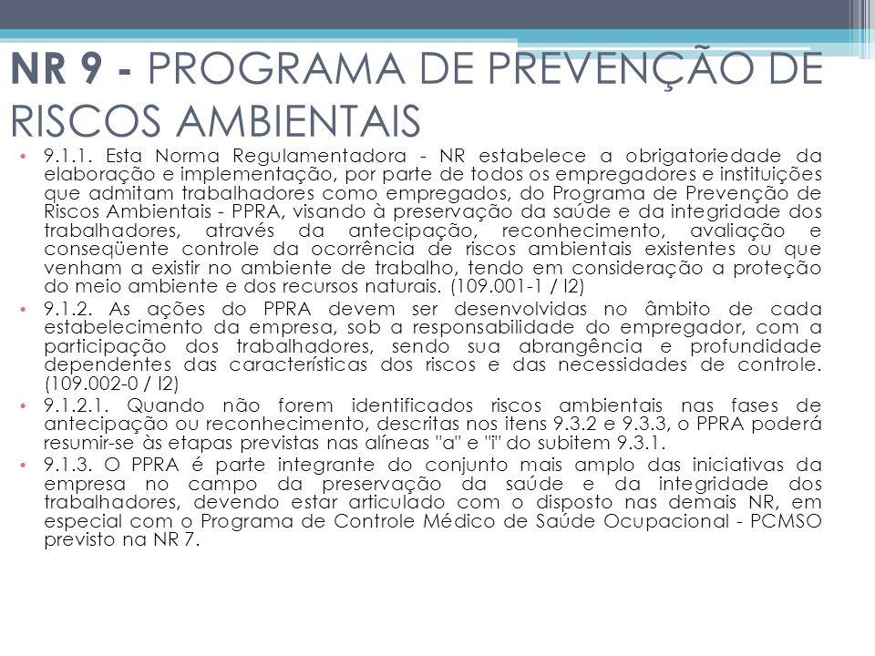 NR 9 - PROGRAMA DE PREVENÇÃO DE RISCOS AMBIENTAIS 9.1.1.
