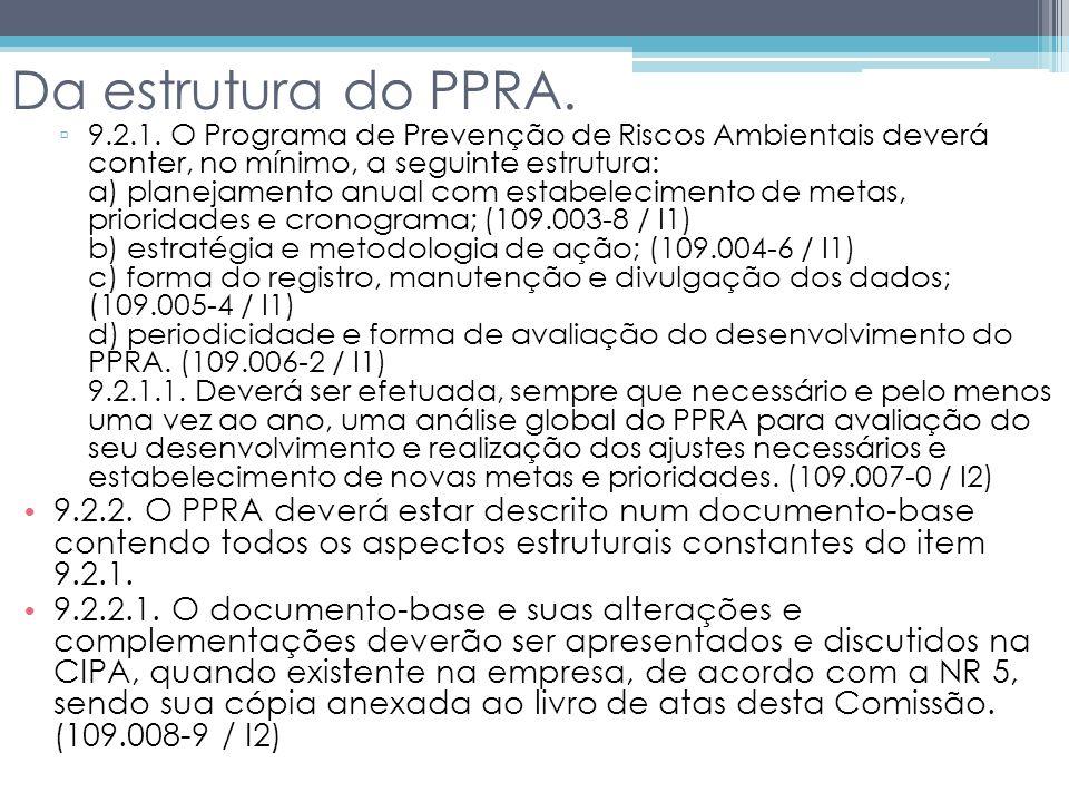 Da estrutura do PPRA.9.2.1.