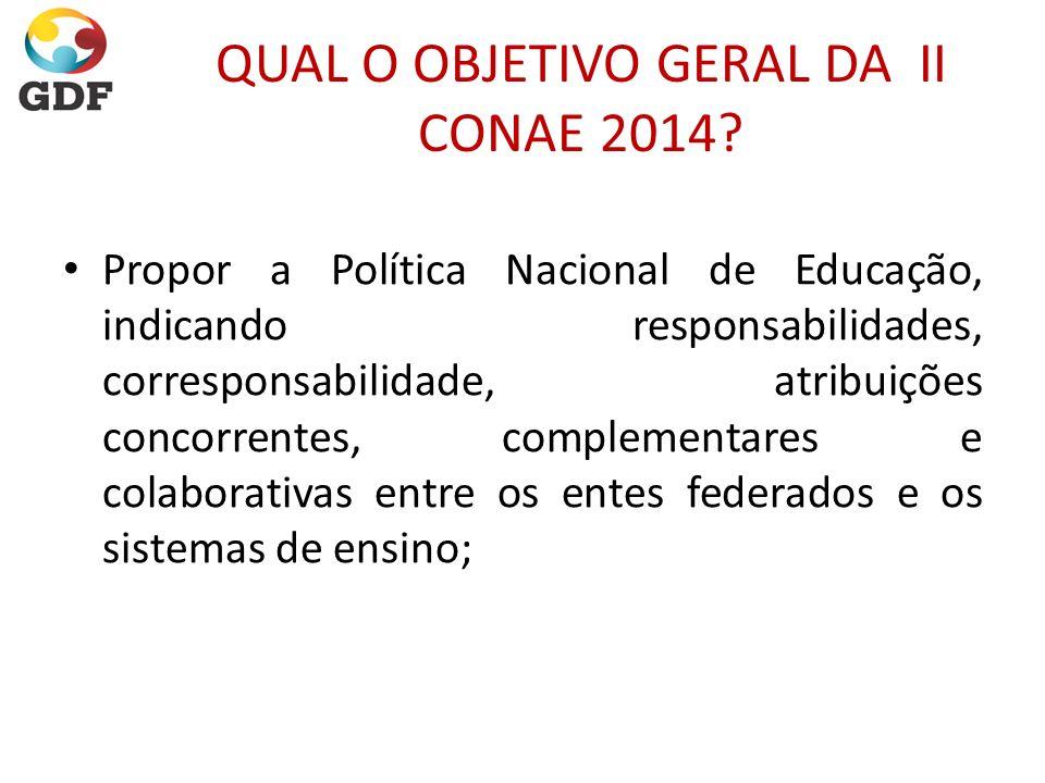QUAL O OBJETIVO GERAL DA II CONAE 2014? Propor a Política Nacional de Educação, indicando responsabilidades, corresponsabilidade, atribuições concorre
