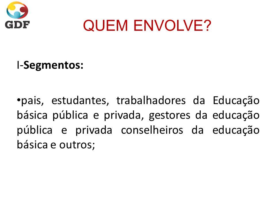 QUEM ENVOLVE? I-Segmentos: pais, estudantes, trabalhadores da Educação básica pública e privada, gestores da educação pública e privada conselheiros d