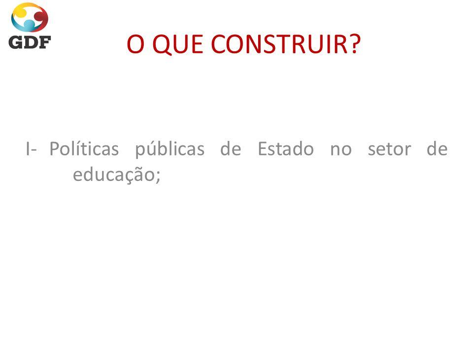 O QUE CONSTRUIR? I-Políticas públicas de Estado no setor de educação;