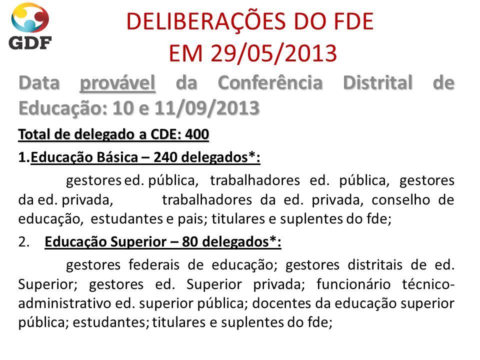 DELIBERAÇÕES DO FDE EM 29/05/2013 Data provável da Conferência Distrital de Educação: 10 e 11/09/2013 Total de delegado a CDE: 400 1.Educação Básica –