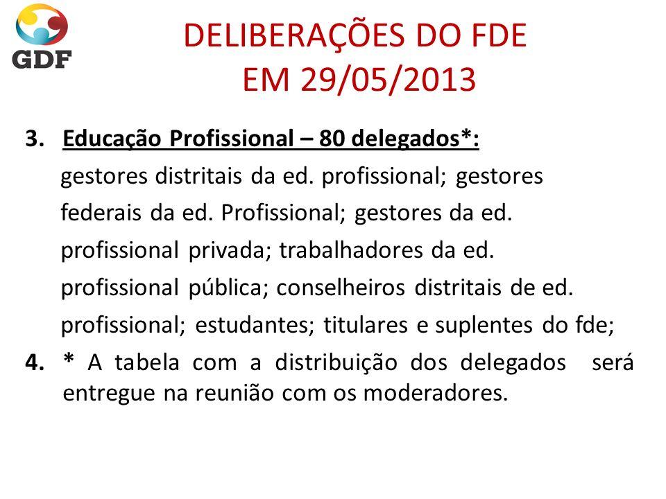 DELIBERAÇÕES DO FDE EM 29/05/2013 3.Educação Profissional – 80 delegados*: gestores distritais da ed. profissional; gestores federais da ed. Profissio