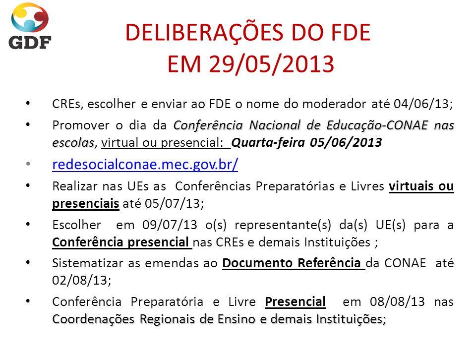 DELIBERAÇÕES DO FDE EM 29/05/2013 CREs, escolher e enviar ao FDE o nome do moderador até 04/06/13; Conferência Nacional de Educação-CONAE nas escolas