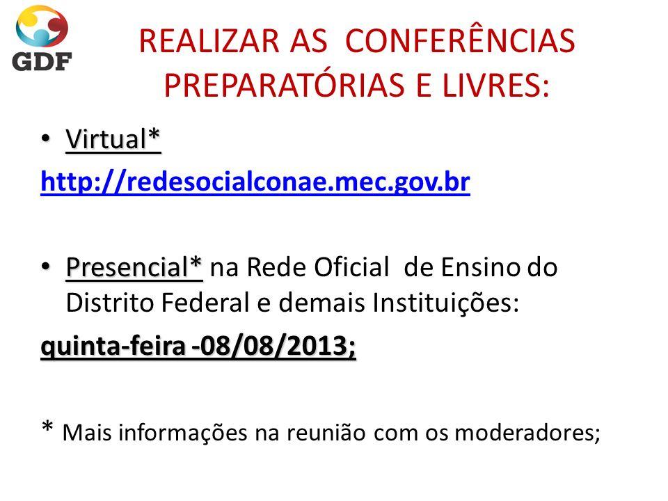 REALIZAR AS CONFERÊNCIAS PREPARATÓRIAS E LIVRES: Virtual* Virtual* http://redesocialconae.mec.gov.br Presencial* Presencial* na Rede Oficial de Ensino