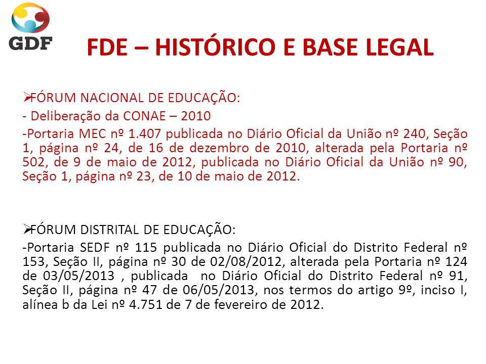 FDE – HISTÓRICO E BASE LEGAL FÓRUM NACIONAL DE EDUCAÇÃO: - Deliberação da CONAE – 2010 -Portaria MEC nº 1.407 publicada no Diário Oficial da União nº