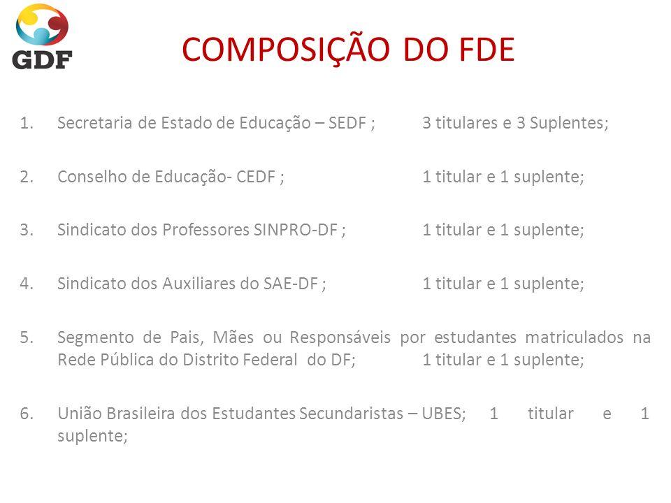COMPOSIÇÃO DO FDE 1.Secretaria de Estado de Educação – SEDF ;3 titulares e 3 Suplentes; 2.Conselho de Educação- CEDF ;1 titular e 1 suplente; 3.Sindic