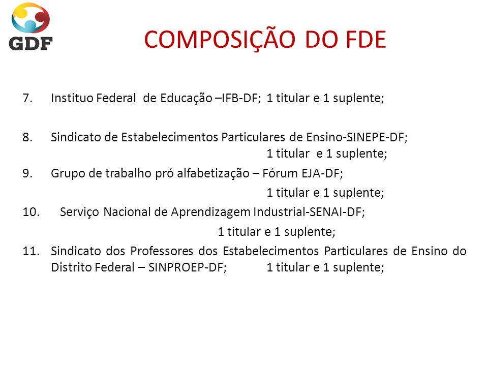COMPOSIÇÃO DO FDE 7.Instituo Federal de Educação –IFB-DF;1 titular e 1 suplente; 8.Sindicato de Estabelecimentos Particulares de Ensino-SINEPE-DF; 1 t