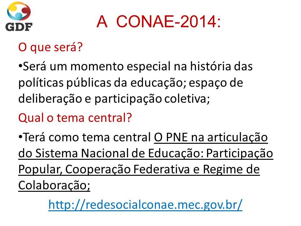 A CONAE-2014: O que será? Será um momento especial na história das políticas públicas da educação; espaço de deliberação e participação coletiva; Qual