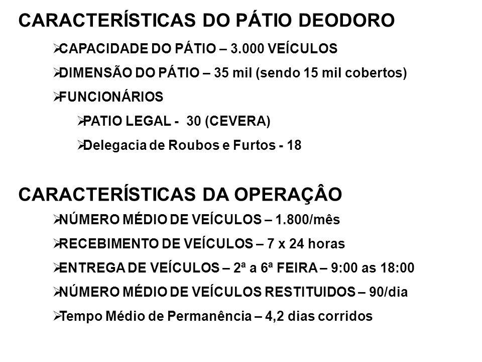 CARACTERÍSTICAS DO PÁTIO DEODORO CAPACIDADE DO PÁTIO – 3.000 VEÍCULOS DIMENSÃO DO PÁTIO – 35 mil (sendo 15 mil cobertos) FUNCIONÁRIOS PATIO LEGAL - 30