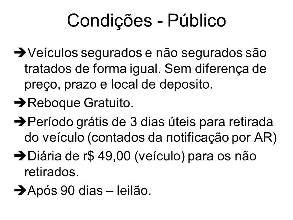 Condições - Público Veículos segurados e não segurados são tratados de forma igual. Sem diferença de preço, prazo e local de deposito. Reboque Gratuit