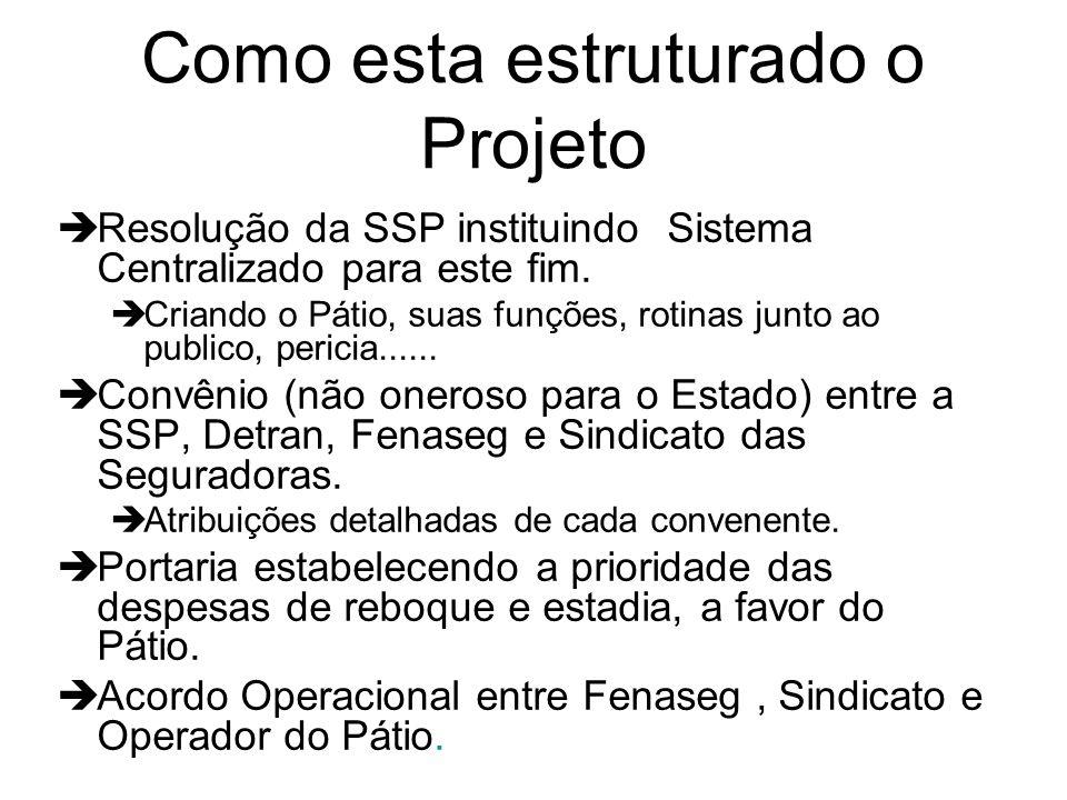 LOCALIZAÇÃO DE DEODORO * BR 116 BR 040 AV BRASIL L. VERMELHA L. AMARELA DEODORO