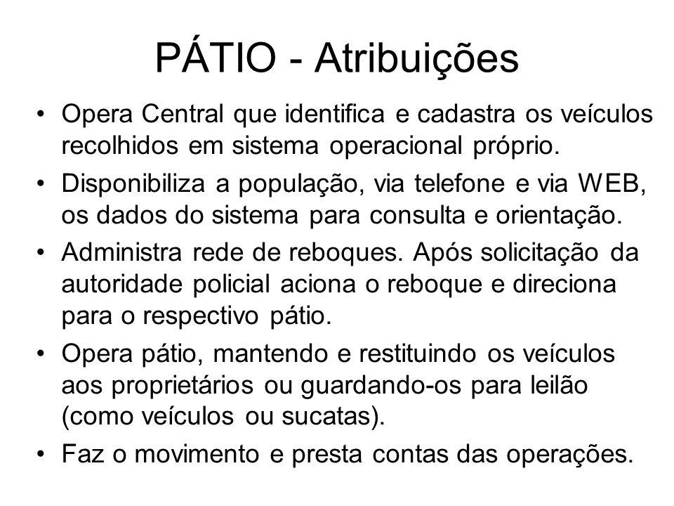 PÁTIO - Atribuições Opera Central que identifica e cadastra os veículos recolhidos em sistema operacional próprio. Disponibiliza a população, via tele