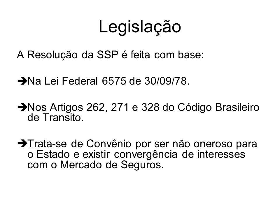 Legislação A Resolução da SSP é feita com base: Na Lei Federal 6575 de 30/09/78. Nos Artigos 262, 271 e 328 do Código Brasileiro de Transito. Trata-se