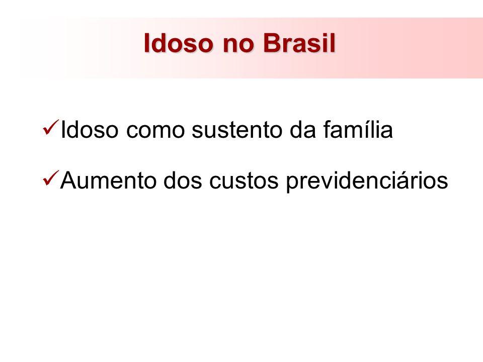 Idoso no Brasil Idoso como sustento da família Aumento dos custos previdenciários