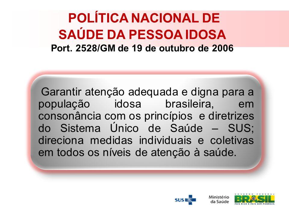 POLÍTICA NACIONAL DE SAÚDE DA PESSOA IDOSA Port. 2528/GM de 19 de outubro de 2006 Garantir atenção adequada e digna para a população idosa brasileira,