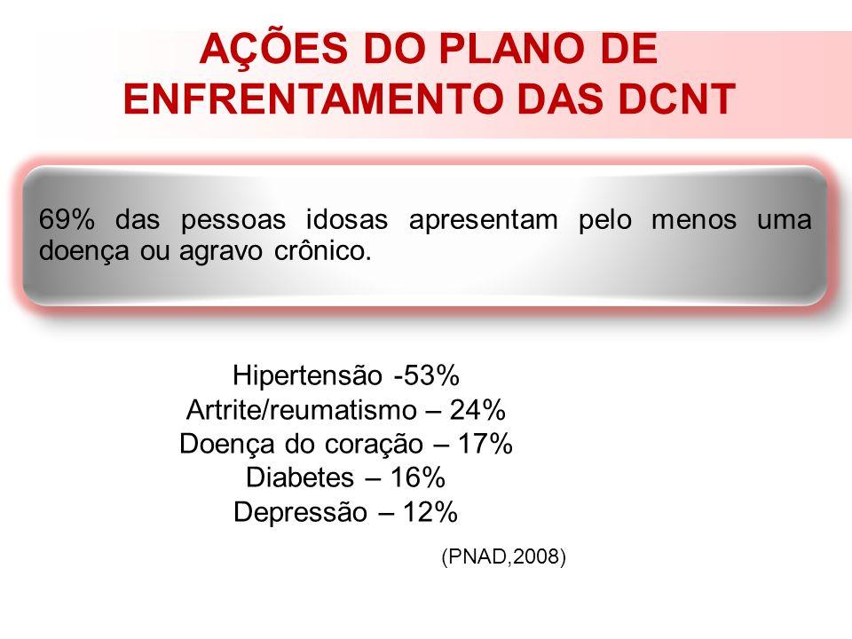 AÇÕES DO PLANO DE ENFRENTAMENTO DAS DCNT 69% das pessoas idosas apresentam pelo menos uma doença ou agravo crônico. Hipertensão -53% Artrite/reumatism