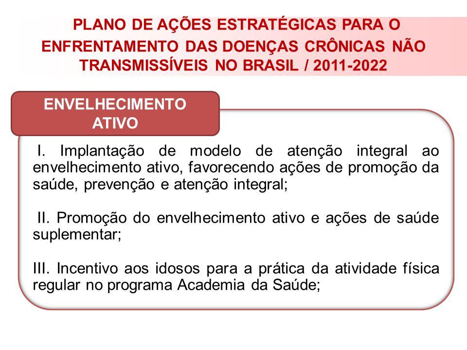 PLANO DE AÇÕES ESTRATÉGICAS PARA O ENFRENTAMENTO DAS DOENÇAS CRÔNICAS NÃO TRANSMISSÍVEIS NO BRASIL / 2011-2022 I. Implantação de modelo de atenção int