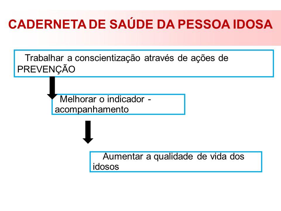 CADERNETA DE SAÚDE DA PESSOA IDOSA Trabalhar a conscientização através de ações de PREVENÇÃO Melhorar o indicador - acompanhamento Aumentar a qualidad