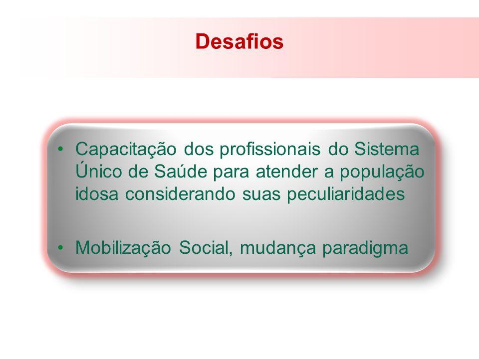 Capacitação dos profissionais do Sistema Único de Saúde para atender a população idosa considerando suas peculiaridades Mobilização Social, mudança pa
