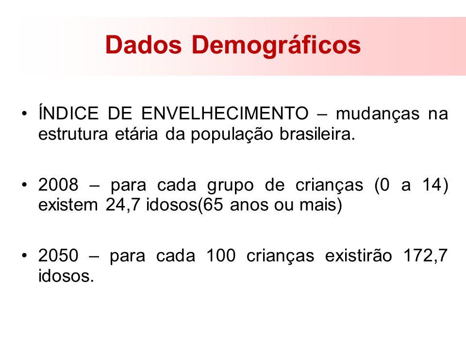 Dados Demográficos ÍNDICE DE ENVELHECIMENTO – mudanças na estrutura etária da população brasileira. 2008 – para cada grupo de crianças (0 a 14) existe