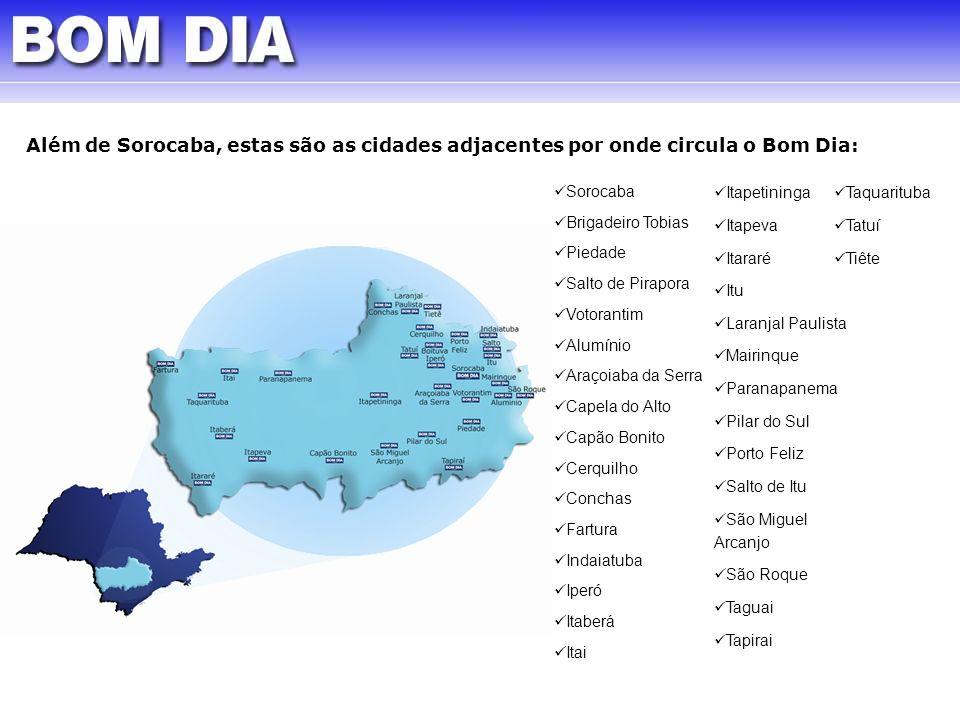 Além de Sorocaba, estas são as cidades adjacentes por onde circula o Bom Dia: Sorocaba Brigadeiro Tobias Piedade Salto de Pirapora Votorantim Alumínio