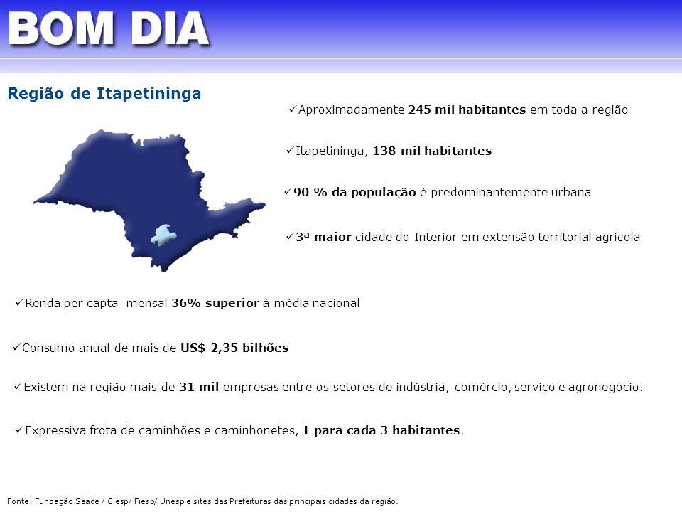Aproximadamente 245 mil habitantes em toda a região Renda per capta mensal 36% superior à média nacional Consumo anual de mais de US$ 2,35 bilhões Fon