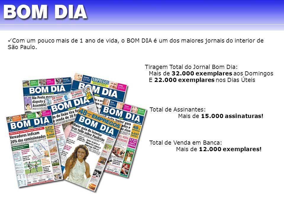 Tiragem Total do Jornal Bom Dia: Mais de 32.000 exemplares aos Domingos E 22.000 exemplares nos Dias Úteis Total de Assinantes: Mais de 15.000 assinat