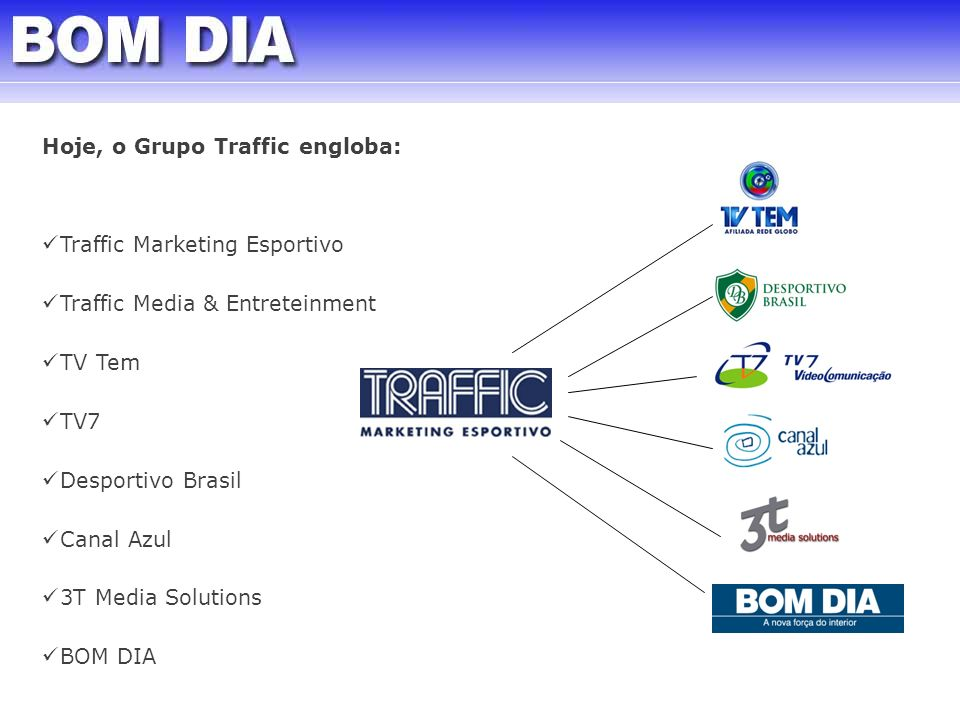 Hoje, o Grupo Traffic engloba: Traffic Marketing Esportivo Traffic Media & Entreteinment TV Tem TV7 Desportivo Brasil Canal Azul 3T Media Solutions BO