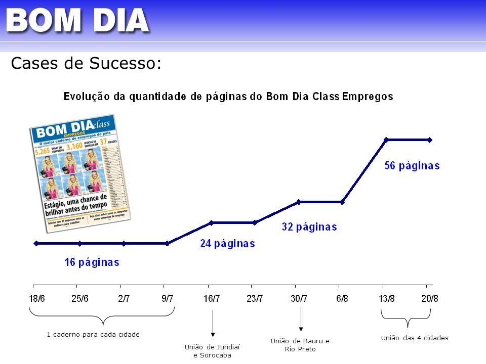 1 caderno para cada cidade União de Jundiaí e Sorocaba União de Bauru e Rio Preto União das 4 cidades