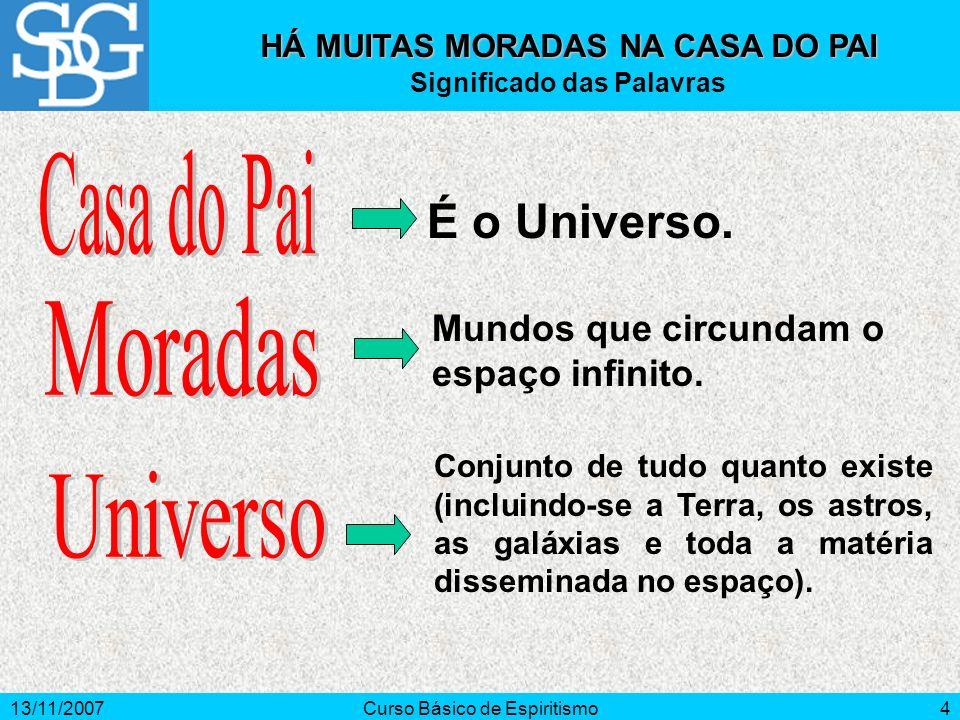 13/11/2007Curso Básico de Espiritismo4 HÁ MUITAS MORADAS NA CASA DO PAI Significado das Palavras É o Universo. Mundos que circundam o espaço infinito.