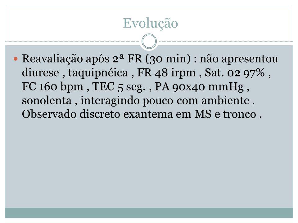 Evolução Reavaliação após 2ª FR (30 min) : não apresentou diurese, taquipnéica, FR 48 irpm, Sat.
