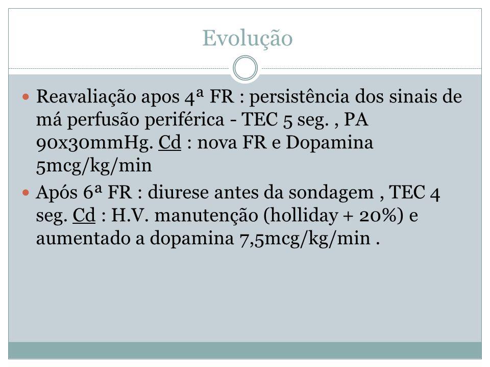 Evolução Reavaliação apos 4ª FR : persistência dos sinais de má perfusão periférica - TEC 5 seg., PA 90x30mmHg.