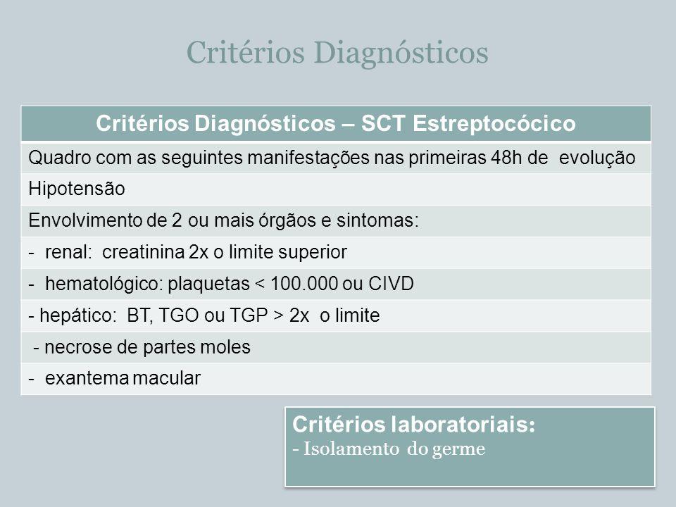 Critérios Diagnósticos Critérios Diagnósticos – SCT Estreptocócico Quadro com as seguintes manifestações nas primeiras 48h de evolução Hipotensão Envolvimento de 2 ou mais órgãos e sintomas: - renal: creatinina 2x o limite superior - hematológico: plaquetas < 100.000 ou CIVD - hepático: BT, TGO ou TGP > 2x o limite - necrose de partes moles - exantema macular Critérios laboratoriais : - Isolamento do germe Critérios laboratoriais : - Isolamento do germe