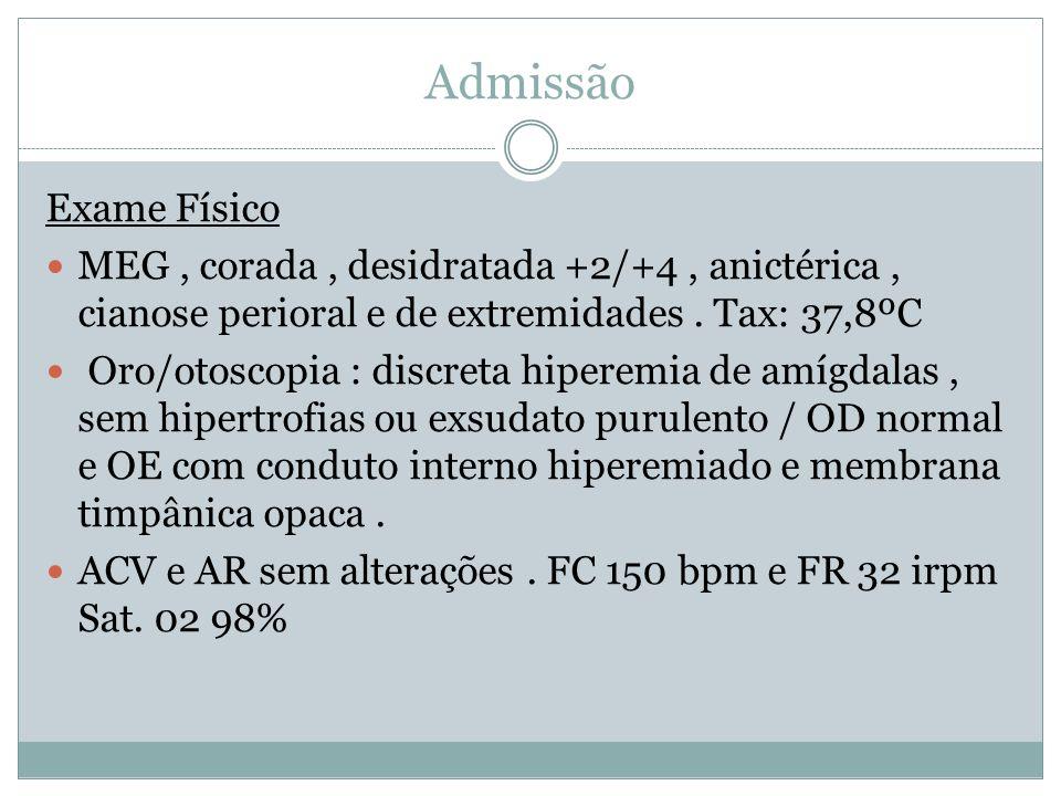 Admissão Exame Físico MEG, corada, desidratada +2/+4, anictérica, cianose perioral e de extremidades.