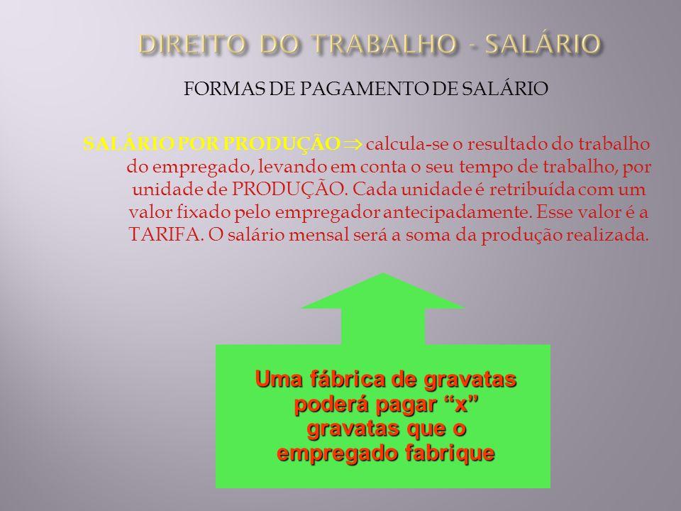 FORMAS DE PAGAMENTO DE SALÁRIO SALÁRIO POR PRODUÇÃO calcula-se o resultado do trabalho do empregado, levando em conta o seu tempo de trabalho, por uni