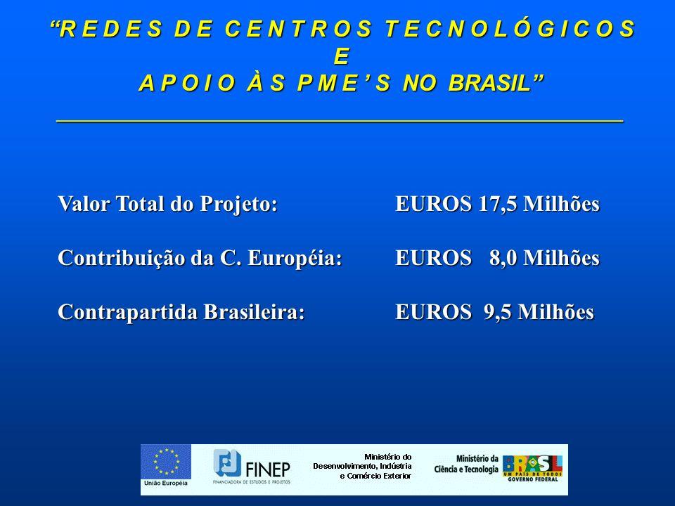 R E D E S D E C E N T R O S T E C N O L Ó G I C O S E A P O I O À S P M E S NO BRASIL _____________________________________________ Valor Total do Projeto: EUROS 17,5 Milhões Contribuição da C.