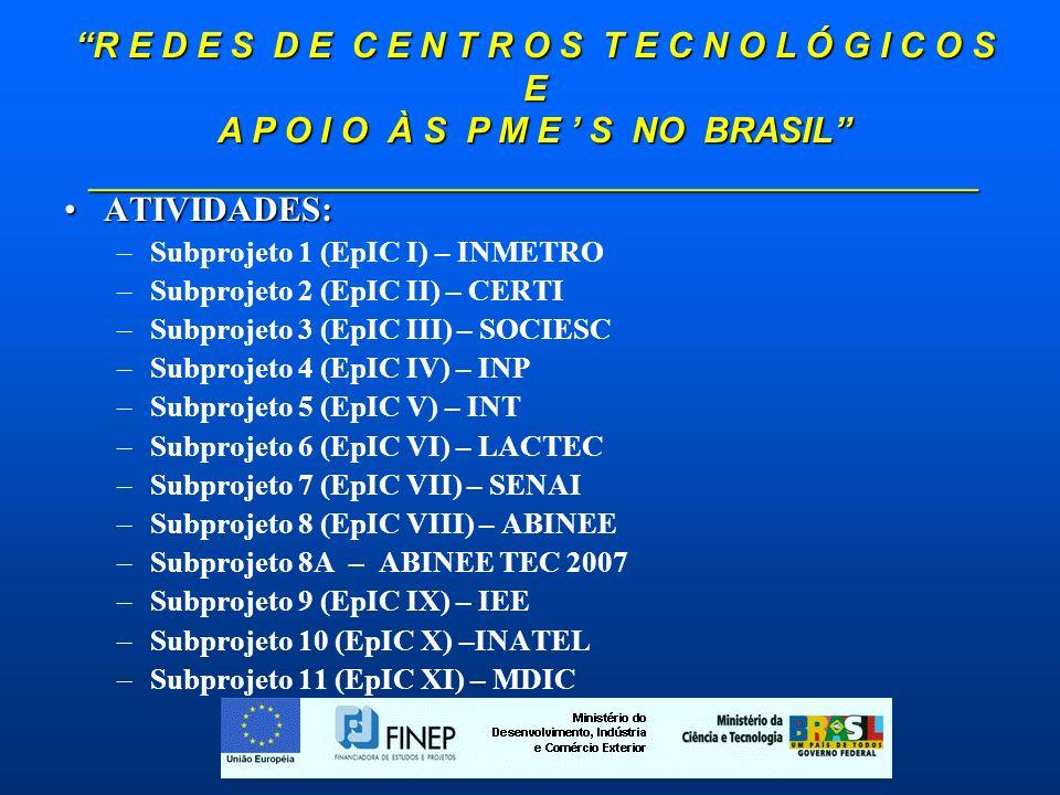R E D E S D E C E N T R O S T E C N O L Ó G I C O S E A P O I O À S P M E S NO BRASIL _____________________________________________ ATIVIDADES:ATIVIDADES: –Subprojeto 1 (EpIC I) – INMETRO –Subprojeto 2 (EpIC II) – CERTI –Subprojeto 3 (EpIC III) – SOCIESC –Subprojeto 4 (EpIC IV) – INP –Subprojeto 5 (EpIC V) – INT –Subprojeto 6 (EpIC VI) – LACTEC –Subprojeto 7 (EpIC VII) – SENAI –Subprojeto 8 (EpIC VIII) – ABINEE –Subprojeto 8A – ABINEE TEC 2007 –Subprojeto 9 (EpIC IX) – IEE –Subprojeto 10 (EpIC X) –INATEL –Subprojeto 11 (EpIC XI) – MDIC