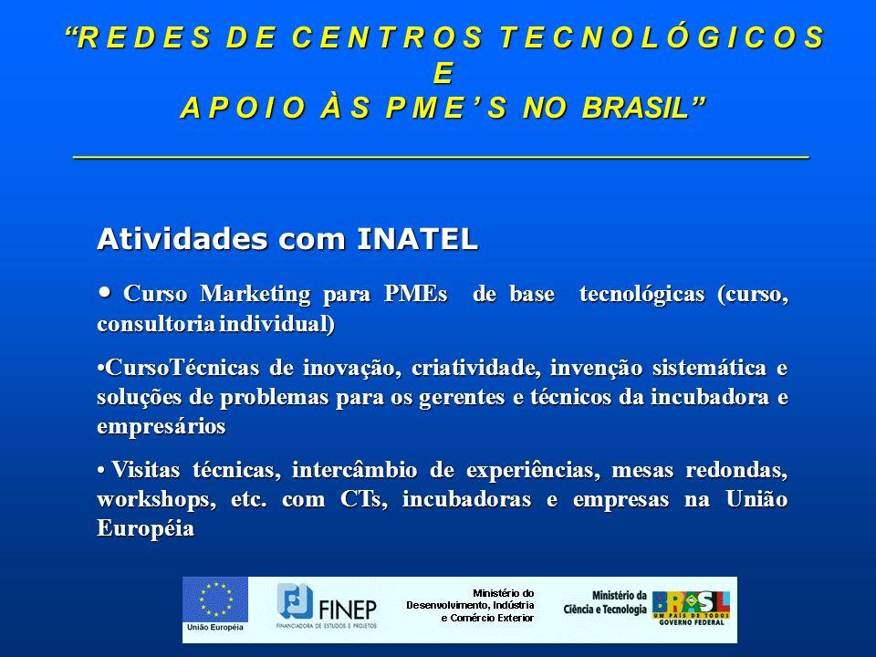 R E D E S D E C E N T R O S T E C N O L Ó G I C O S E A P O I O À S P M E S NO BRASIL _____________________________________________ Atividades com INATEL Curso Marketing para PMEs de base tecnológicas (curso, consultoria individual) Curso Marketing para PMEs de base tecnológicas (curso, consultoria individual) CursoTécnicas de inovação, criatividade, invenção sistemática e soluções de problemas para os gerentes e técnicos da incubadora e empresáriosCursoTécnicas de inovação, criatividade, invenção sistemática e soluções de problemas para os gerentes e técnicos da incubadora e empresários Visitas técnicas, intercâmbio de experiências, mesas redondas, workshops, etc.