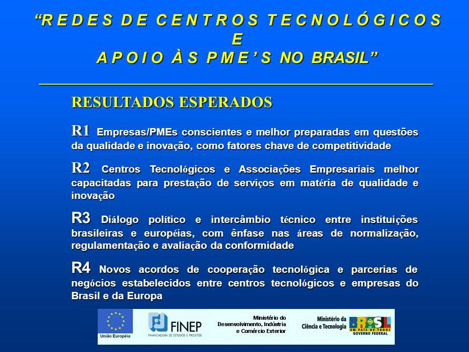 R E D E S D E C E N T R O S T E C N O L Ó G I C O S E A P O I O À S P M E S NO BRASIL _____________________________________________ RESULTADOS ESPERADOS R1 Empresas/PMEs conscientes e melhor preparadas em questões da qualidade e inova ç ão, como fatores chave de competitividade R2 Centros Tecnol ó gicos e Associa ç ões Empresariais melhor capacitadas para presta ç ão de servi ç os em mat é ria de qualidade e inova ç ão R3 Di á logo pol í tico e intercâmbio t é cnico entre institui ç ões brasileiras e europ é ias, com ênfase nas á reas de normaliza ç ão, regulamenta ç ão e avalia ç ão da conformidade R4 Novos acordos de coopera ç ão tecnol ó gica e parcerias de neg ó cios estabelecidos entre centros tecnol ó gicos e empresas do Brasil e da Europa