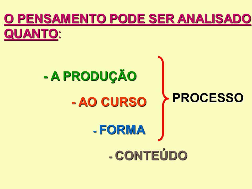 O PENSAMENTO PODE SER ANALISADO QUANTO: - A PRODUÇÃO - AO CURSO - FORMA - CONTEÚDO PROCESSO