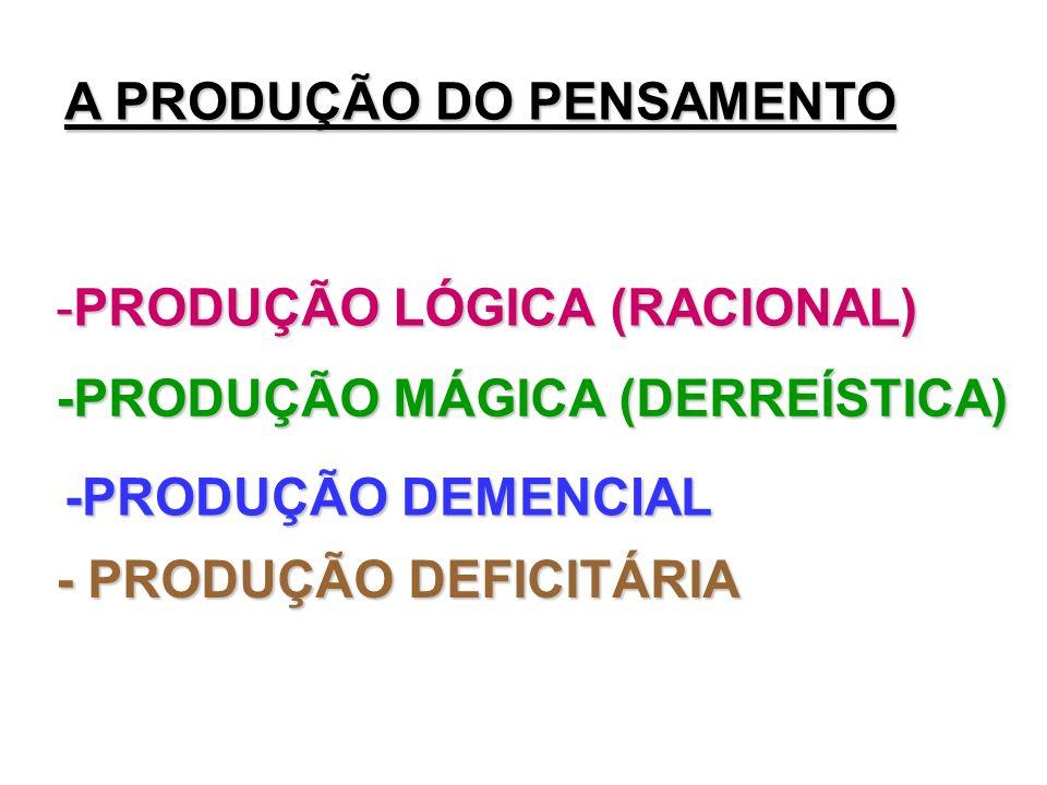 A PRODUÇÃO DO PENSAMENTO -PRODUÇÃO LÓGICA (RACIONAL) -PRODUÇÃO MÁGICA (DERREÍSTICA) -PRODUÇÃO DEMENCIAL - PRODUÇÃO DEFICITÁRIA