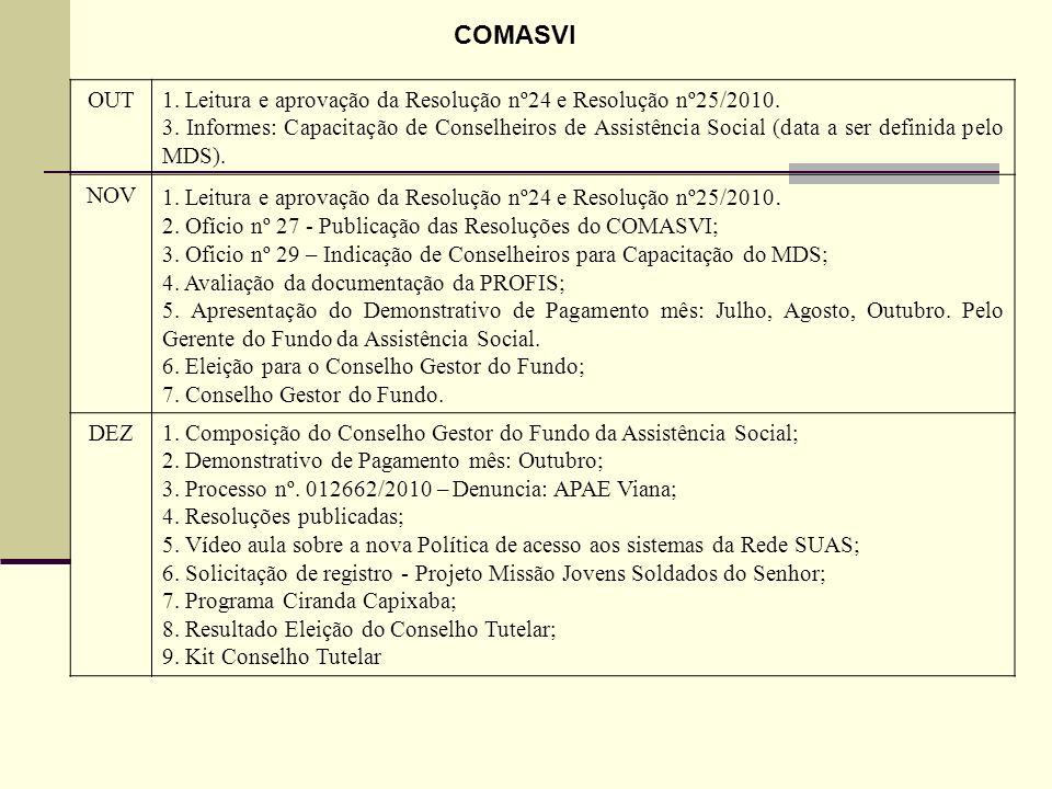 OUT1. Leitura e aprovação da Resolução nº24 e Resolução nº25/2010. 3. Informes: Capacitação de Conselheiros de Assistência Social (data a ser definida