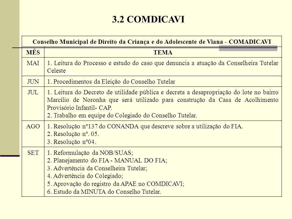 3.2 COMDICAVI Conselho Municipal de Direito da Criança e do Adolescente de Viana - COMADICAVI MÊSTEMA MAI1. Leitura do Processo e estudo do caso que d