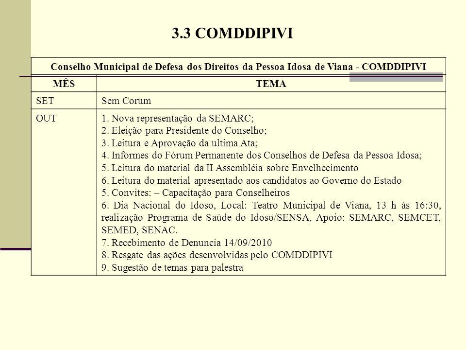 3.3 COMDDIPIVI Conselho Municipal de Defesa dos Direitos da Pessoa Idosa de Viana - COMDDIPIVI MÊSTEMA SETSem Corum OUT1. Nova representação da SEMARC
