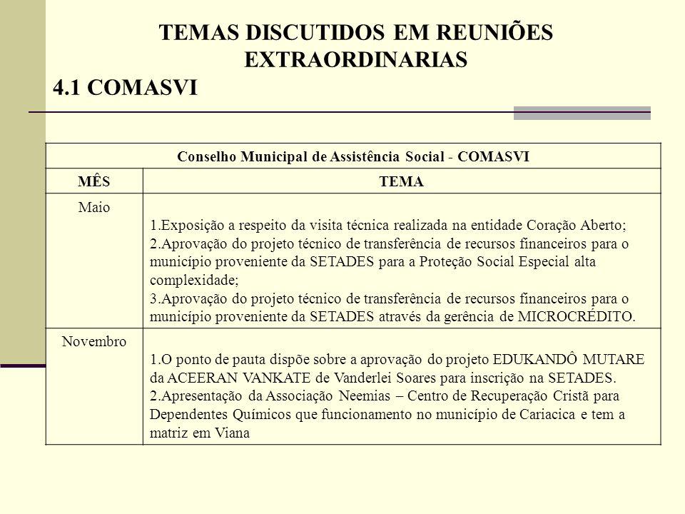 4.2 COMDICAVI Conselho Municipal de Direito da Criança e do Adolescente de Viana - COMADICAVI MÊSTEMA Julho1.