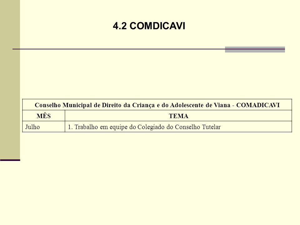 4.2 COMDICAVI Conselho Municipal de Direito da Criança e do Adolescente de Viana - COMADICAVI MÊSTEMA Julho1. Trabalho em equipe do Colegiado do Conse