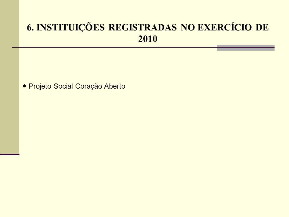 6. INSTITUIÇÕES REGISTRADAS NO EXERCÍCIO DE 2010 Projeto Social Coração Aberto