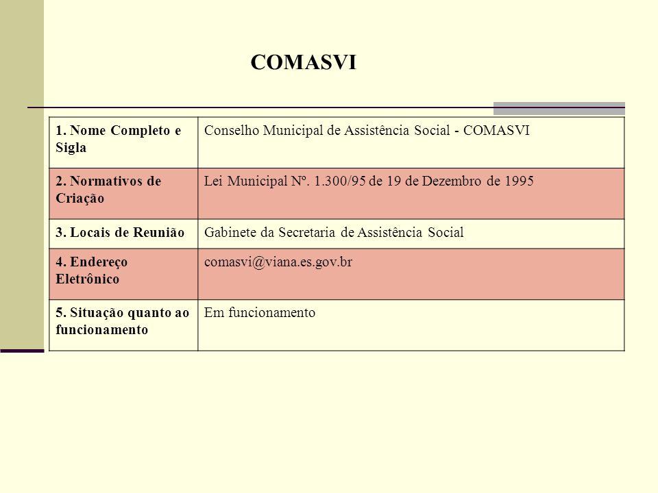 1. Nome Completo e Sigla Conselho Municipal de Assistência Social - COMASVI 2. Normativos de Criação Lei Municipal Nº. 1.300/95 de 19 de Dezembro de 1