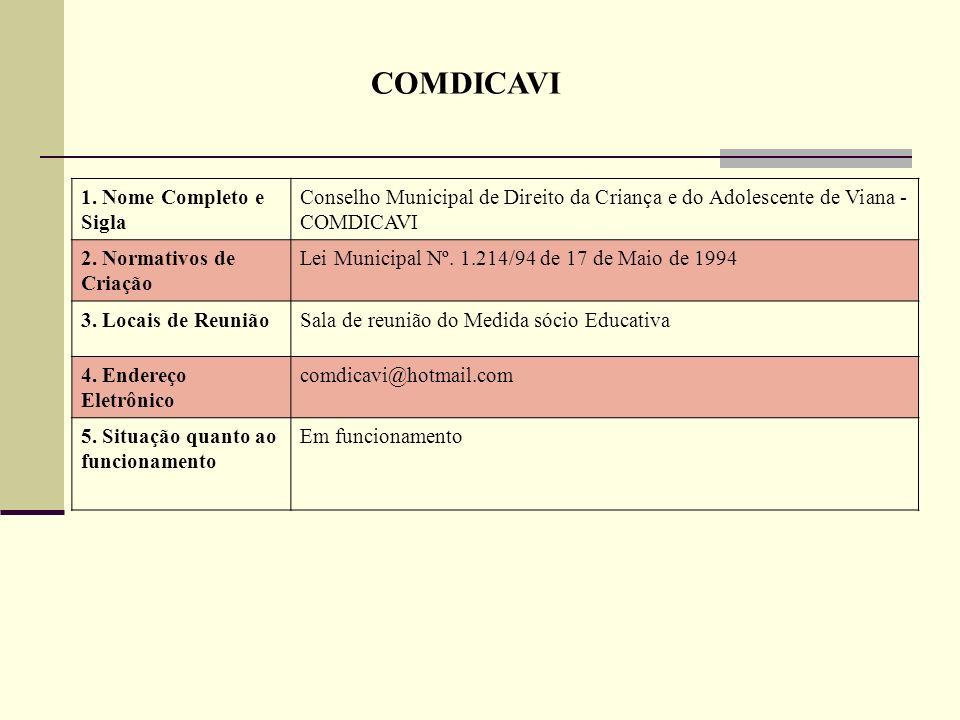 1. Nome Completo e Sigla Conselho Municipal de Direito da Criança e do Adolescente de Viana - COMDICAVI 2. Normativos de Criação Lei Municipal Nº. 1.2